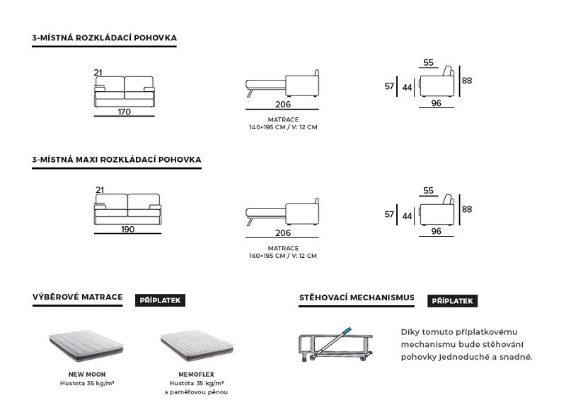 Rozkládací pohovka COMPACT - rozměry